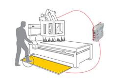 Bewegende delen bij een gevaarlijke machine - Schakelmat - BBC Bircher Smart Access