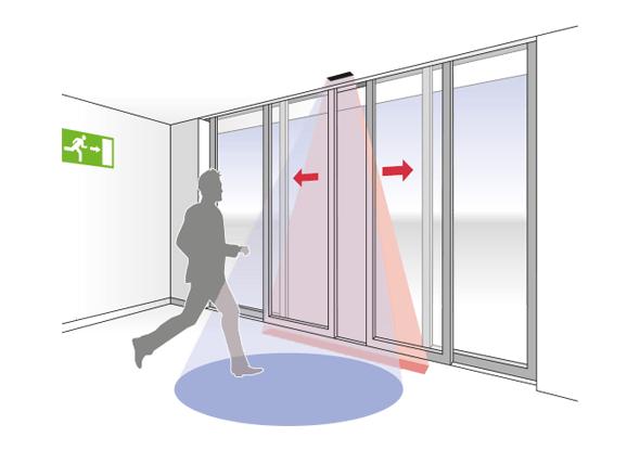 Beveilig automatisch sluitende deuren | PrimeTec B | Bircher Reglomat