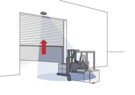 Toepassing bij roleur of snelloopdeur in logistieke omgevingen