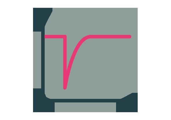 Aspect 3: Event management - fortop Automation & Energy Control