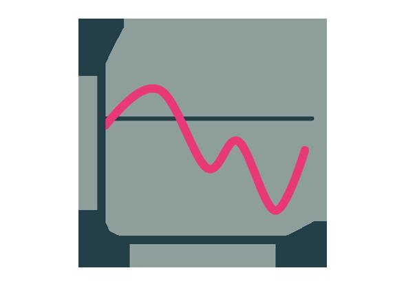 Aspect 2: Load management - fortop Automation & Energy Control