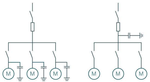 Decentraal vs. centraal cos phi compenseren