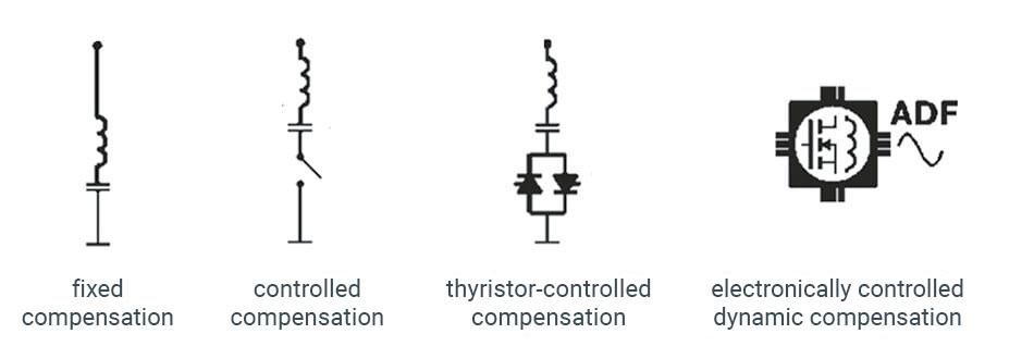 De ontwikkeling van elektronica en compensatietechnieken