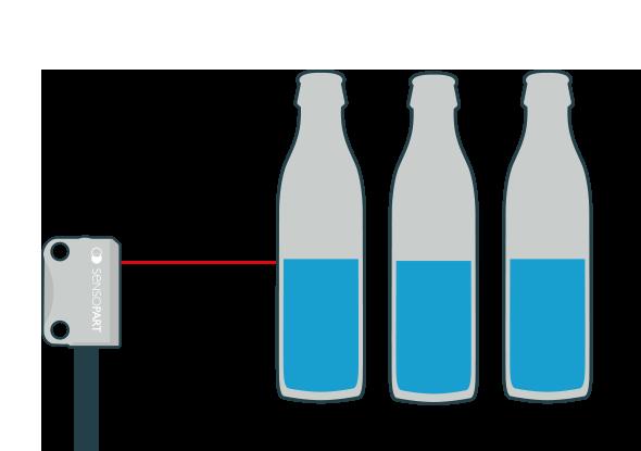 Afstandssensoren met analoge uitgang - SensoPart