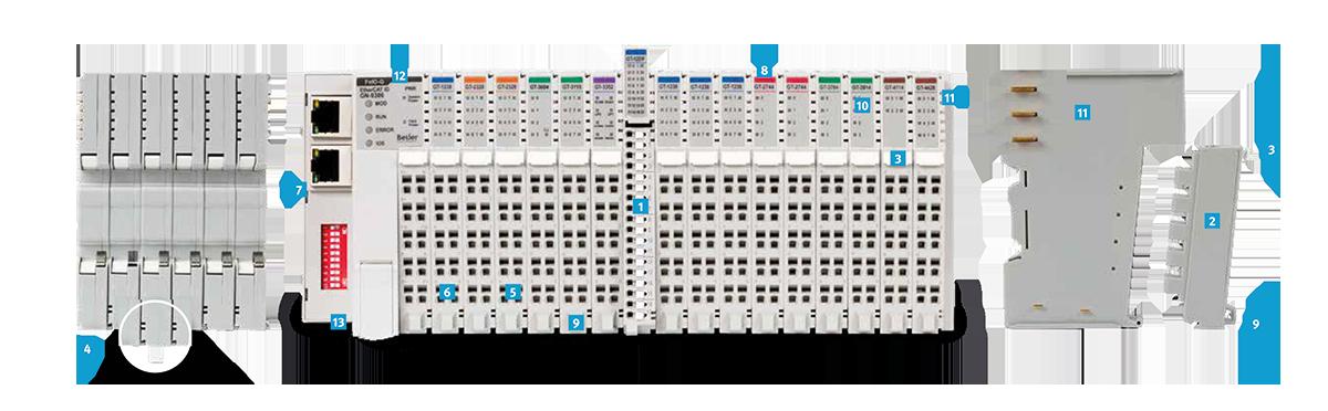 Eigenschappen remote I/O - Beijer Electronics