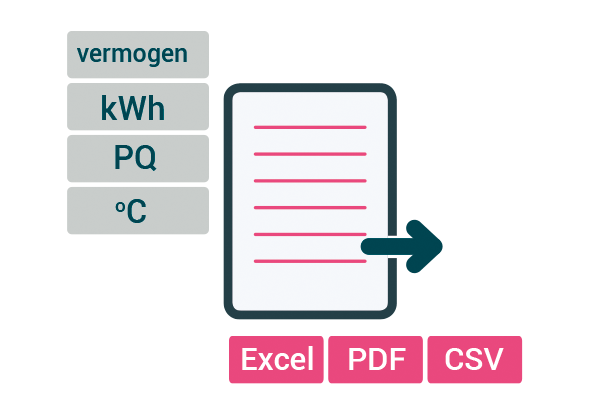 Energiemanagementsysteem export modules | fortop