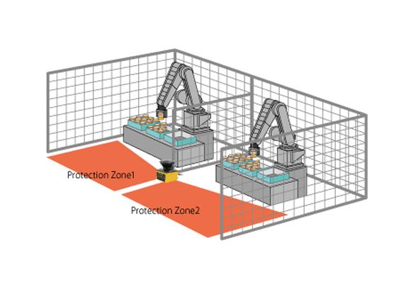 Dubbele bescherming met één veiligheidslaserscanner - Hokuyo Automatic