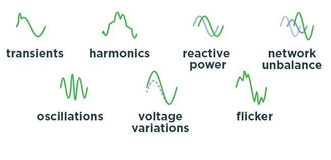 Elektrische storingen - Actief dynamisch filteren - Comsys