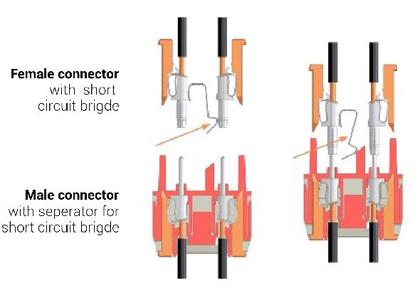 Circuit met kortsluitconnectoren | ILME