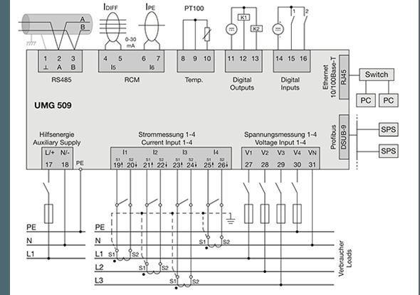 Power analyser UMG 509-PRO aansluitschema - Janitza