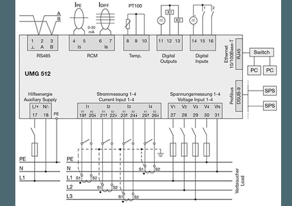 Aansluitschema Power Quality Analyser UMG 512-PRO - Janitza