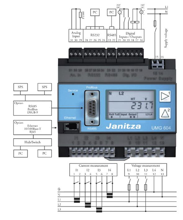 Aansluitschema UMG 604-PRO - Janitza