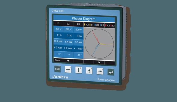 Janitza UMG 509