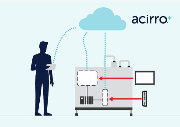 Cloud software voor iedere situatie - Acirro+