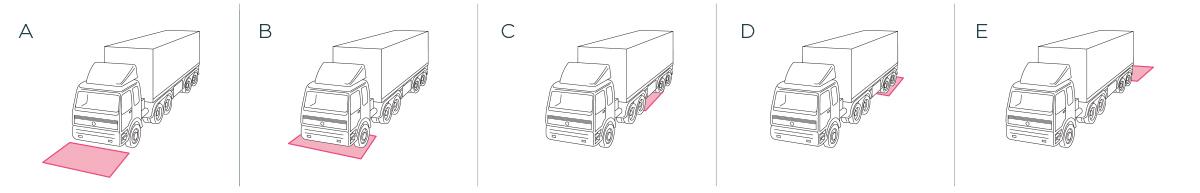 Detectielus - Toegangstechniek vrachtwagen
