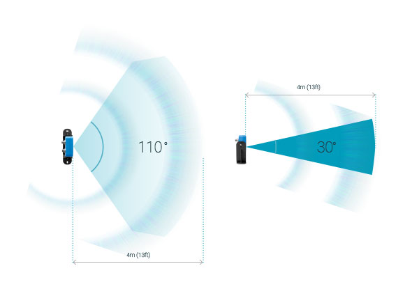 Radar beveiligingssensor - LBK S01 - Inxpect