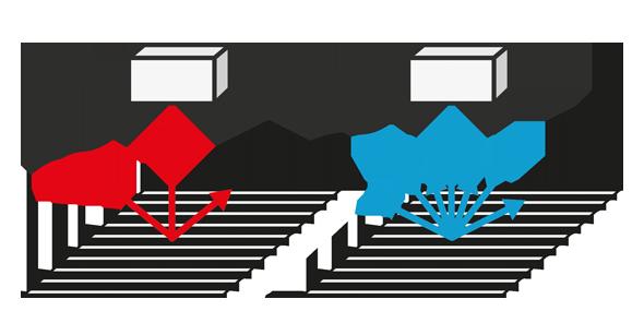 Roodlichtsensoren en blue light sensoren - SensoPart