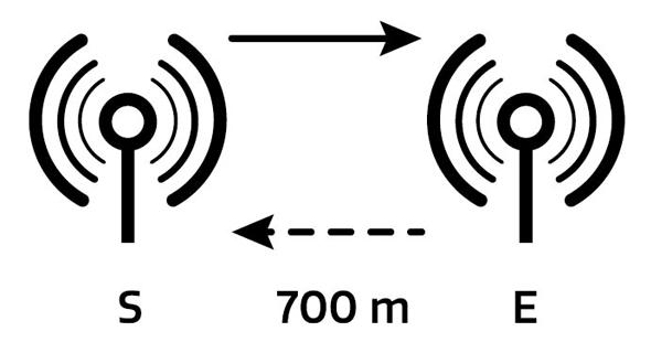 sWave draadloos schakelen - Wireless - steute