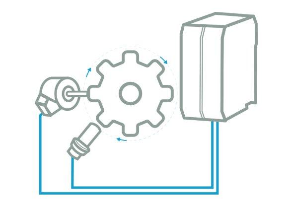Toerentalbewaking met encoder en inductieve sensor - ReeR Safety