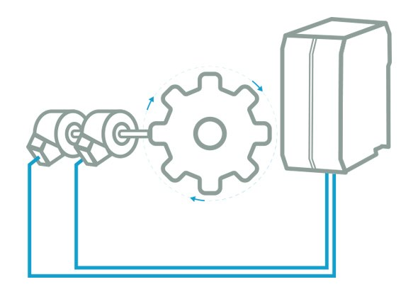 Toerentalbewaking met twee encoders - ReeR Safety