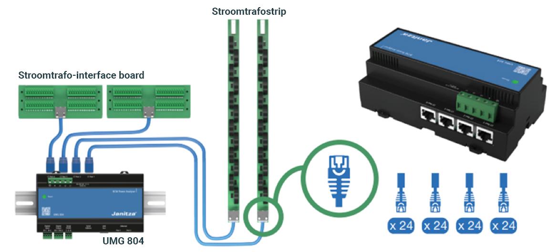 Componenten UMG 804 universele kWh meter - Janitza