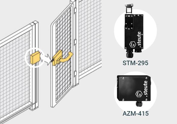 Veiligheidsvergrendeling deur - steute